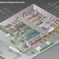 Joseph Daley illustrator - Isometric illustration of factory facility