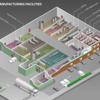 Joseph Daley illustrator - Isometric illustration of factory facility